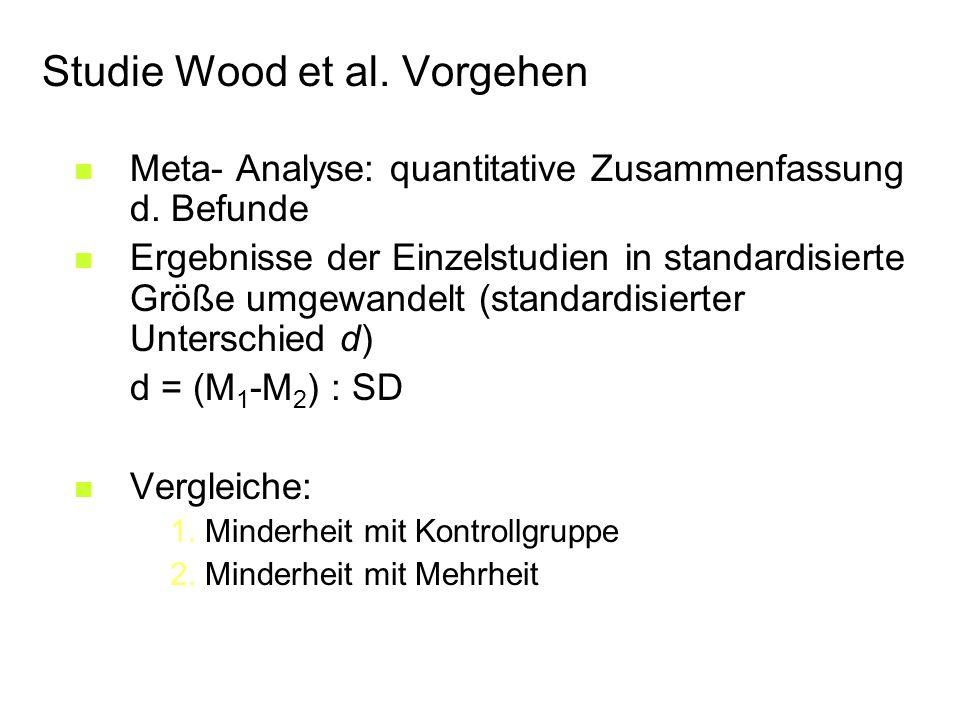 Studie Wood et al. Vorgehen Meta- Analyse: quantitative Zusammenfassung d.
