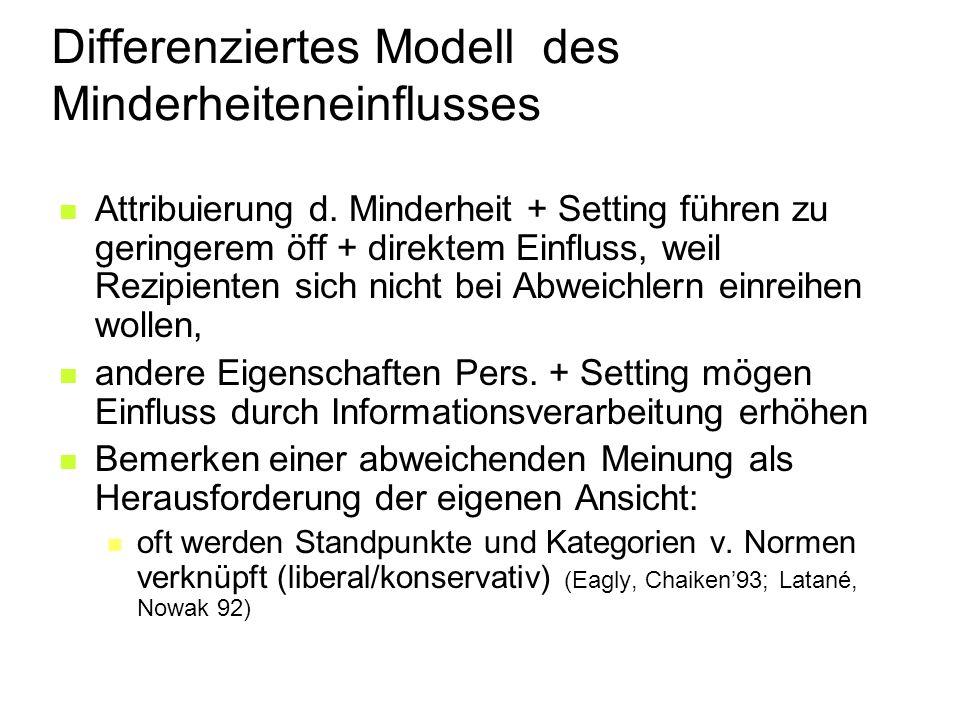 Differenziertes Modell des Minderheiteneinflusses Attribuierung d.