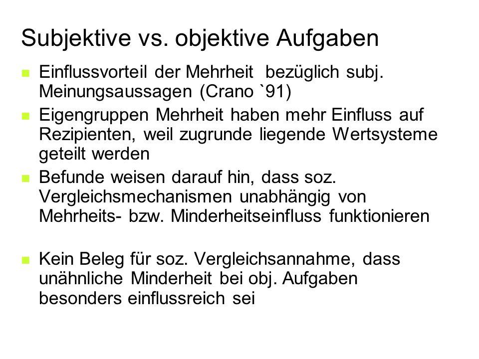 Subjektive vs. objektive Aufgaben Einflussvorteil der Mehrheit bezüglich subj.