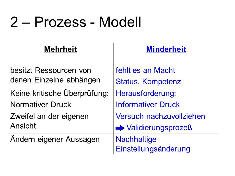Studie Wood et al.Vorgehen Meta- Analyse: quantitative Zusammenfassung d.