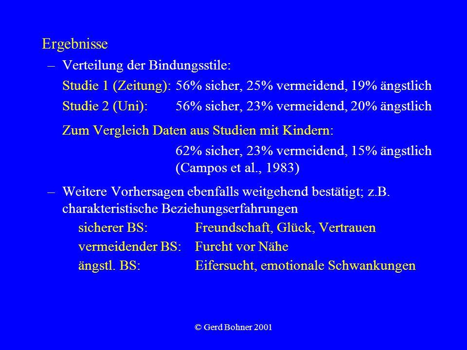 © Gerd Bohner 2001 Ergebnisse –Verteilung der Bindungsstile: Studie 1 (Zeitung):56% sicher, 25% vermeidend, 19% ängstlich Studie 2 (Uni):56% sicher, 2