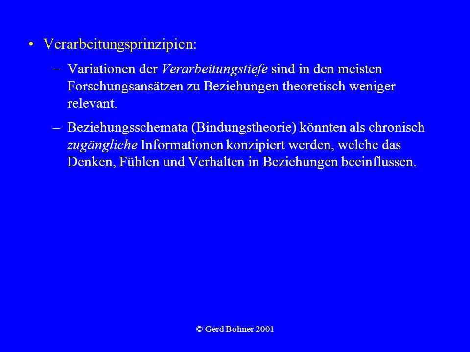 © Gerd Bohner 2001 Verarbeitungsprinzipien: –Variationen der Verarbeitungstiefe sind in den meisten Forschungsansätzen zu Beziehungen theoretisch weni