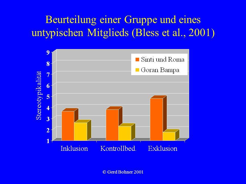 © Gerd Bohner 2001 Beurteilung einer Gruppe und eines untypischen Mitglieds (Bless et al., 2001)