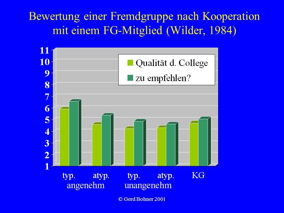 © Gerd Bohner 2001 Bewertung einer Fremdgruppe nach Kooperation mit einem FG-Mitglied (Wilder, 1984) angenehm unangenehm