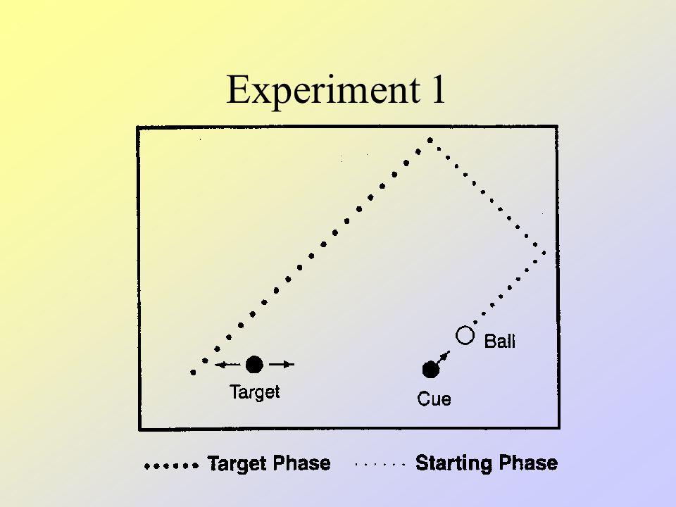 Experiment 1 Außerdem: Das Ziel des Experiments und das Erfassen der Daten dürfen für die Vp nicht ersichtlich sein. Die Vp sollten ausreichend motivi
