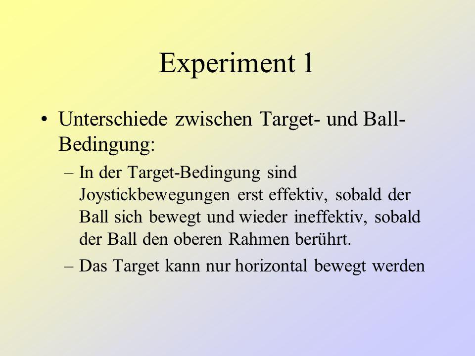 2 Versuchsbedingungen: –Ball-Bedingung: Vp kann durch Treffen des Balls mit einem Cue den Weg des Balls beeinflussen. –Target-Bedingung: Vp kann das T