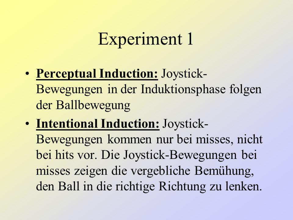 Experiment 1 Unterschiede zwischen Target- und Ball- Bedingung: –In der Target-Bedingung sind Joystickbewegungen erst effektiv, sobald der Ball sich bewegt und wieder ineffektiv, sobald der Ball den oberen Rahmen berührt.