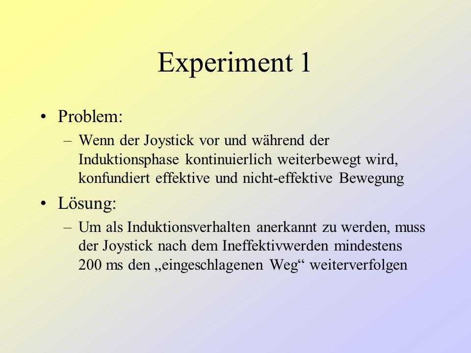 Experiment 1 4 männliche und 4 weibliche Studenten Durchschnittsalter 27.0 Jahre Vp wurden bezahlt Spezielle Konstruktion des Joysticks Die Position d