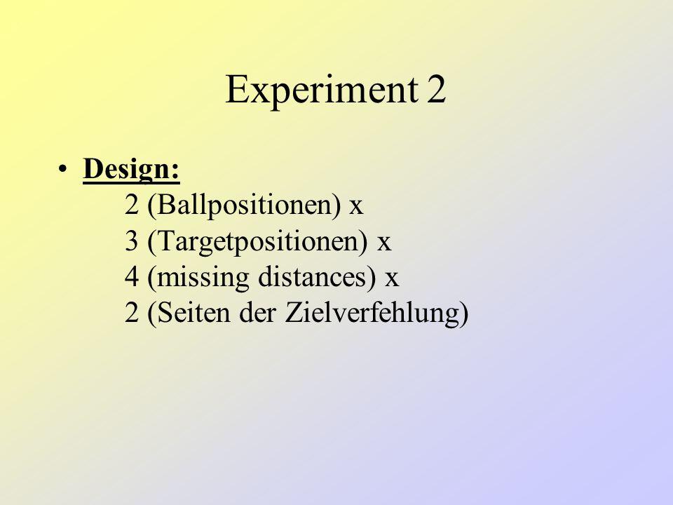 Die Bahn des Balls war so definiert, dass er das Target verfehlt, wenn keine Korrektur mit dem Joystick erfolgt Der Ball kann nur beeinflusst werden,
