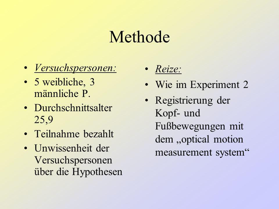 Erweiterungen Neben den Handbewegungen werden die Kopf- und Fußbewegungen der Versuchspersonen erfasst Kopf- und Fußbewegungen beeinflussen das Billia