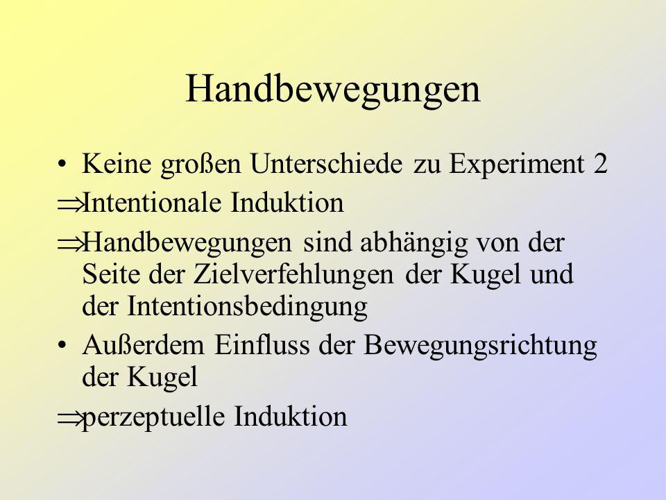 Ergebnisse Handbewegungen Kopfbewegungen Fußbewegungen Gemeinsamkeiten von Kopf und Fuß