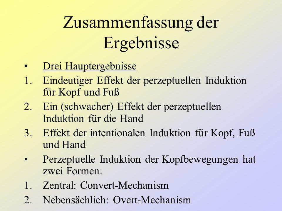 Gemeinsamkeiten von Kopf und Fuß Tendenz zur Verfolgung der Bewegungsrichtung der Kugel Perzeptuelle Induktion Tendenz zur Bewegungen um einer nahende