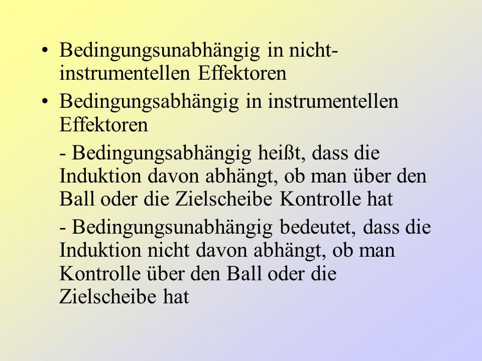 Kopf- und Fußbewegungen (im 3 Versuch) bieten Beweise für sowohl perzeptuelle als auch intentionale Induktion - intentionale Induktion unabhängig von der Bedingung (Ball vs.