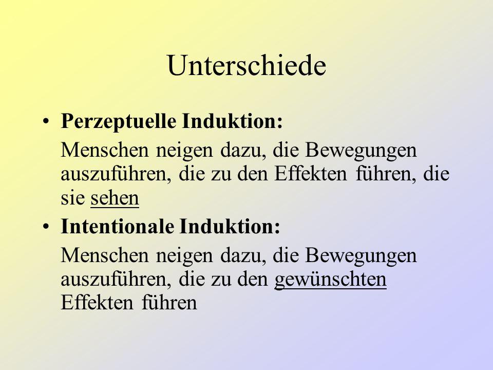 Intentionale Induktion Die Menschen neigen dazu, sich so zu verhalten, d.h. die Bewegungen wiederzugeben, die sie gerne sehen würden. Beispiel: Zuscha