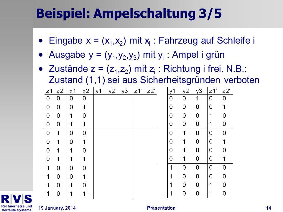 19 January, 2014Präsentation 14 Beispiel: Ampelschaltung 3/5 Eingabe x = (x 1,x 2 ) mit x i : Fahrzeug auf Schleife i Ausgabe y = (y 1,y 2,y 3 ) mit y
