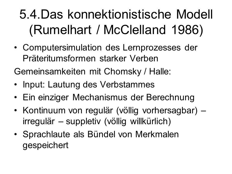 5.4.Das konnektionistische Modell (Rumelhart / McClelland 1986) Computersimulation des Lernprozesses der Präteritumsformen starker Verben Gemeinsamkeiten mit Chomsky / Halle: Input: Lautung des Verbstammes Ein einziger Mechanismus der Berechnung Kontinuum von regulär (völlig vorhersagbar) – irregulär – suppletiv (völlig willkürlich) Sprachlaute als Bündel von Merkmalen gespeichert