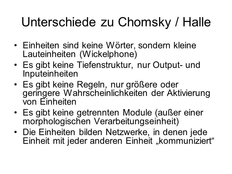 Unterschiede zu Chomsky / Halle Einheiten sind keine Wörter, sondern kleine Lauteinheiten (Wickelphone) Es gibt keine Tiefenstruktur, nur Output- und Inputeinheiten Es gibt keine Regeln, nur größere oder geringere Wahrscheinlichkeiten der Aktivierung von Einheiten Es gibt keine getrennten Module (außer einer morphologischen Verarbeitungseinheit) Die Einheiten bilden Netzwerke, in denen jede Einheit mit jeder anderen Einheit kommuniziert