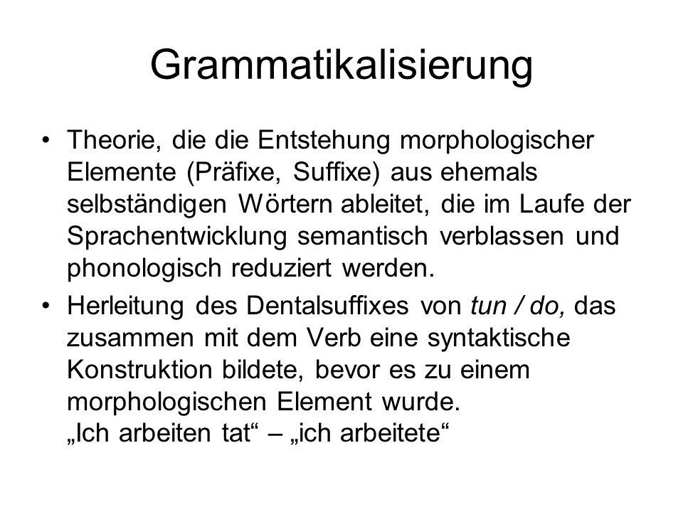 Grammatikalisierung Theorie, die die Entstehung morphologischer Elemente (Präfixe, Suffixe) aus ehemals selbständigen Wörtern ableitet, die im Laufe der Sprachentwicklung semantisch verblassen und phonologisch reduziert werden.