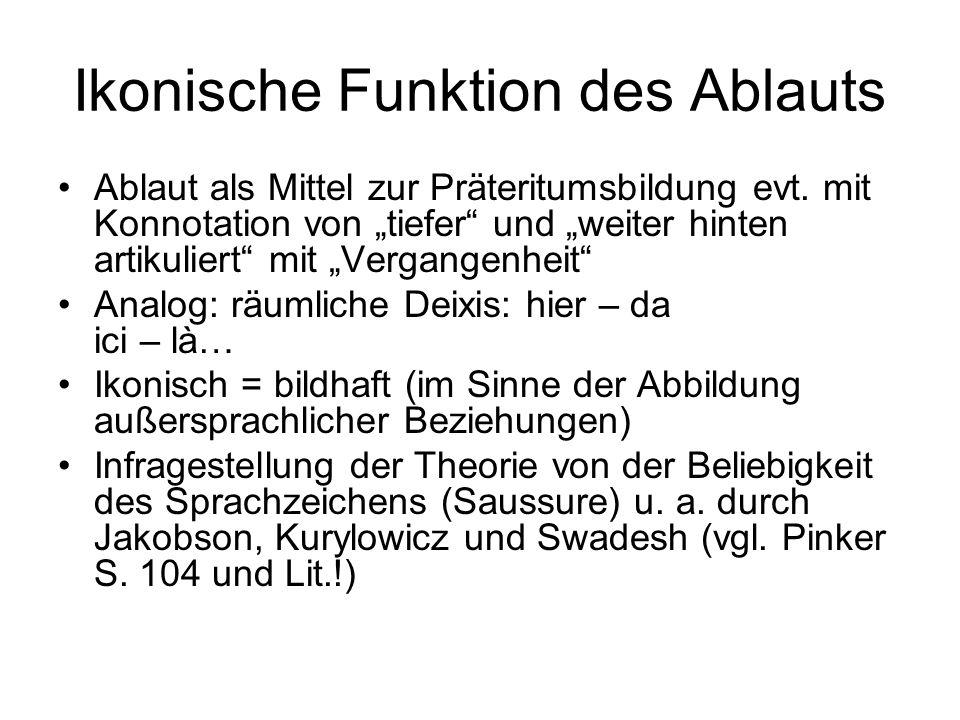 Ikonische Funktion des Ablauts Ablaut als Mittel zur Präteritumsbildung evt.