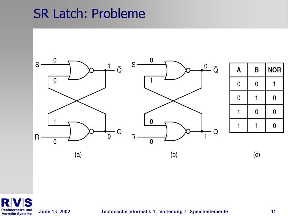 June 13, 2002Technische Informatik 1, Vorlesung 7: Speicherlemente11 SR Latch: Probleme
