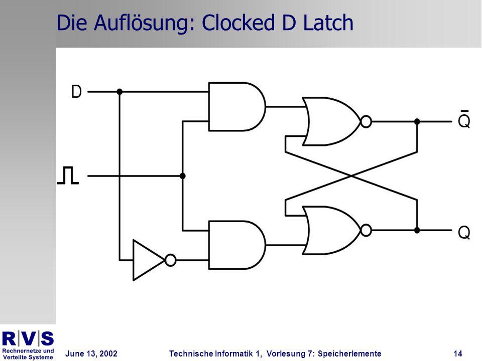 June 13, 2002Technische Informatik 1, Vorlesung 7: Speicherlemente14 Die Auflösung: Clocked D Latch