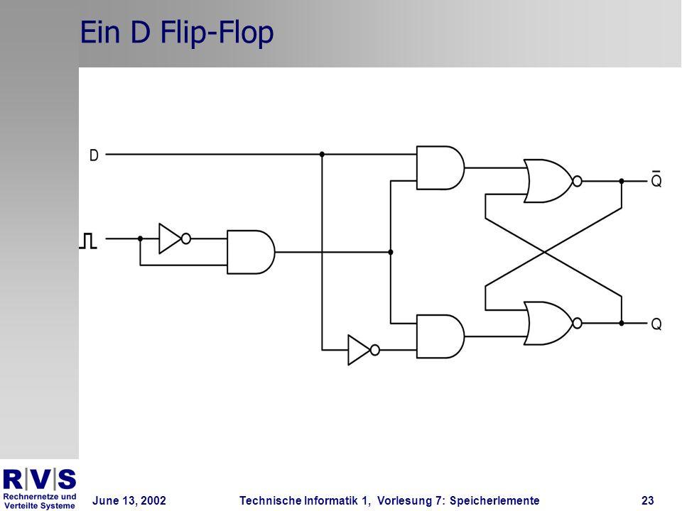 June 13, 2002Technische Informatik 1, Vorlesung 7: Speicherlemente23 Ein D Flip-Flop