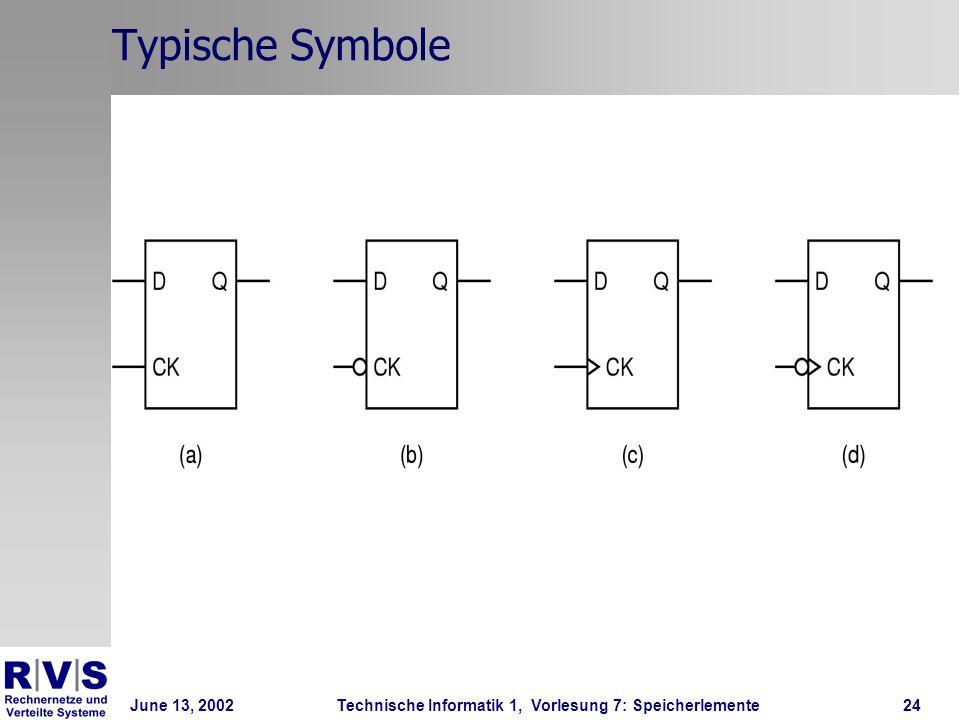 June 13, 2002Technische Informatik 1, Vorlesung 7: Speicherlemente24 Typische Symbole