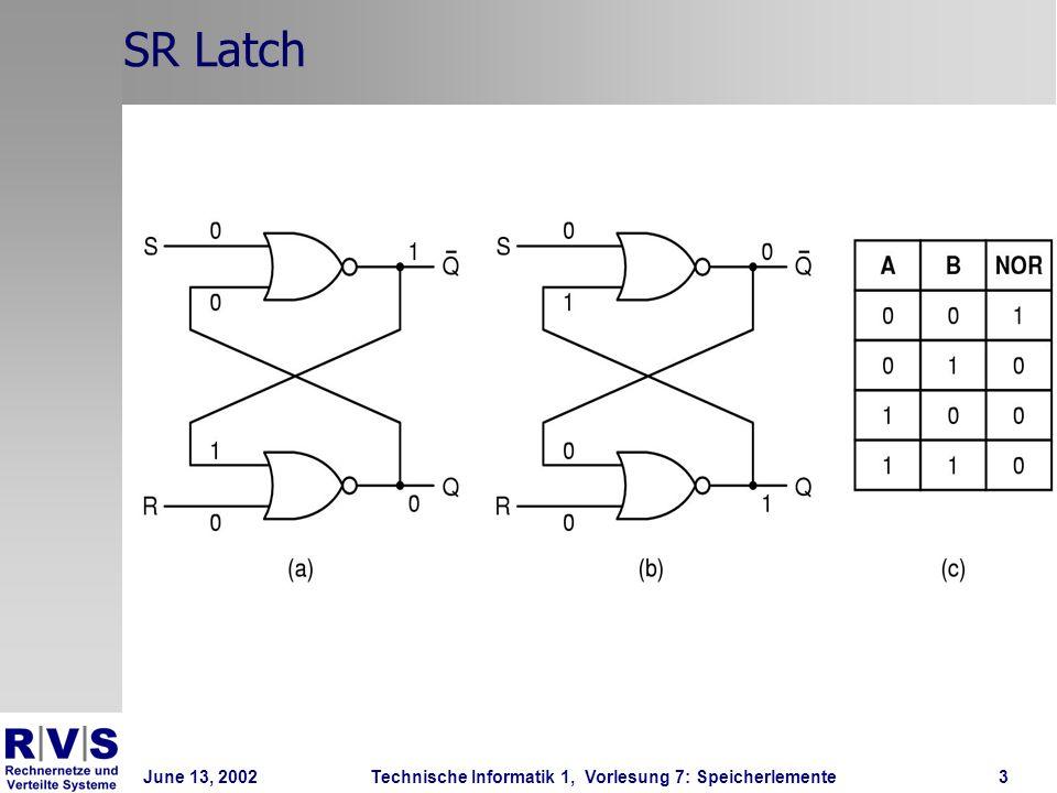 June 13, 2002Technische Informatik 1, Vorlesung 7: Speicherlemente3 SR Latch