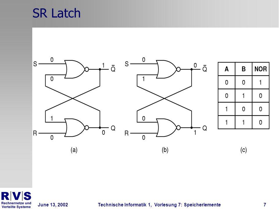 June 13, 2002Technische Informatik 1, Vorlesung 7: Speicherlemente7 SR Latch