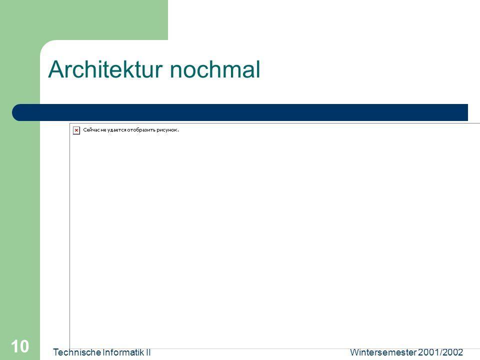 Wintersemester 2001/2002Technische Informatik II 10 Architektur nochmal