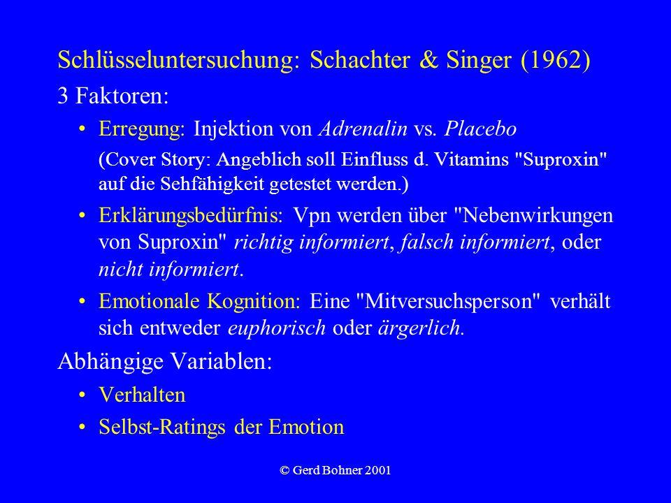 © Gerd Bohner 2001 Schlüsseluntersuchung: Schachter & Singer (1962) 3 Faktoren: Erregung: Injektion von Adrenalin vs. Placebo (Cover Story: Angeblich