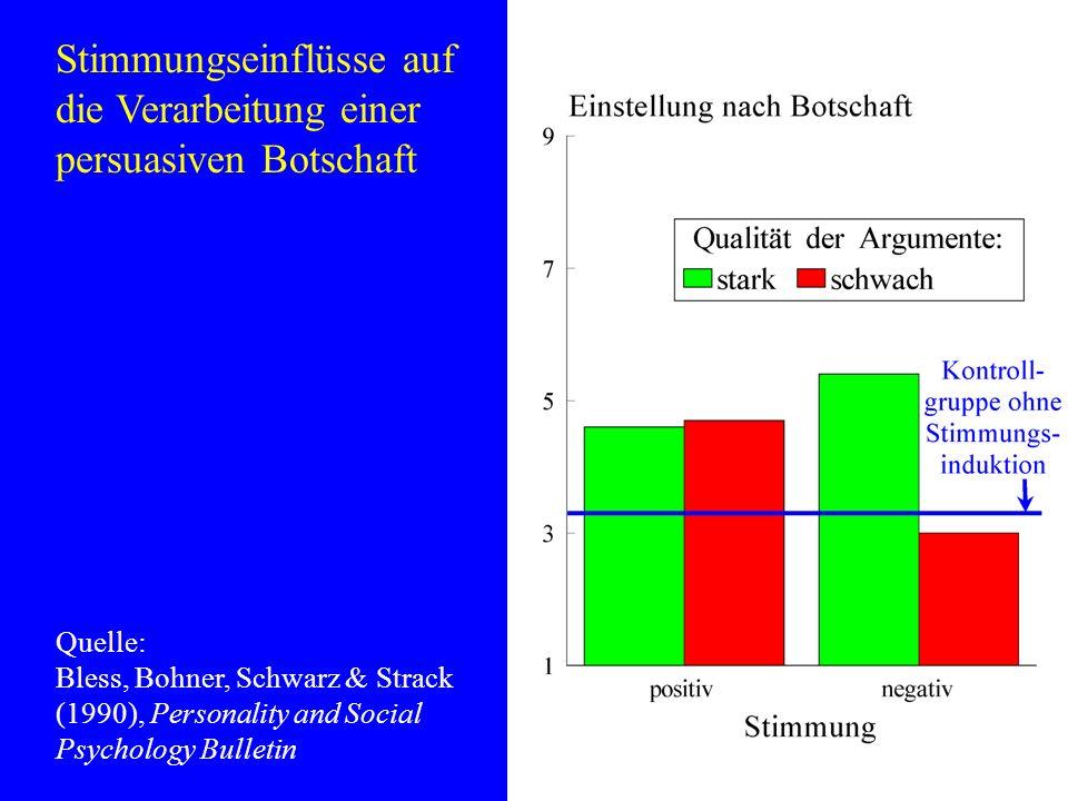 Stimmungseinflüsse auf die Verarbeitung einer persuasiven Botschaft Quelle: Bless, Bohner, Schwarz & Strack (1990), Personality and Social Psychology