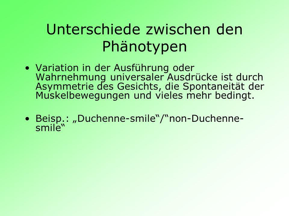 Unterschiede zwischen den Phänotypen Variation in der Ausführung oder Wahrnehmung universaler Ausdrücke ist durch Asymmetrie des Gesichts, die Spontan
