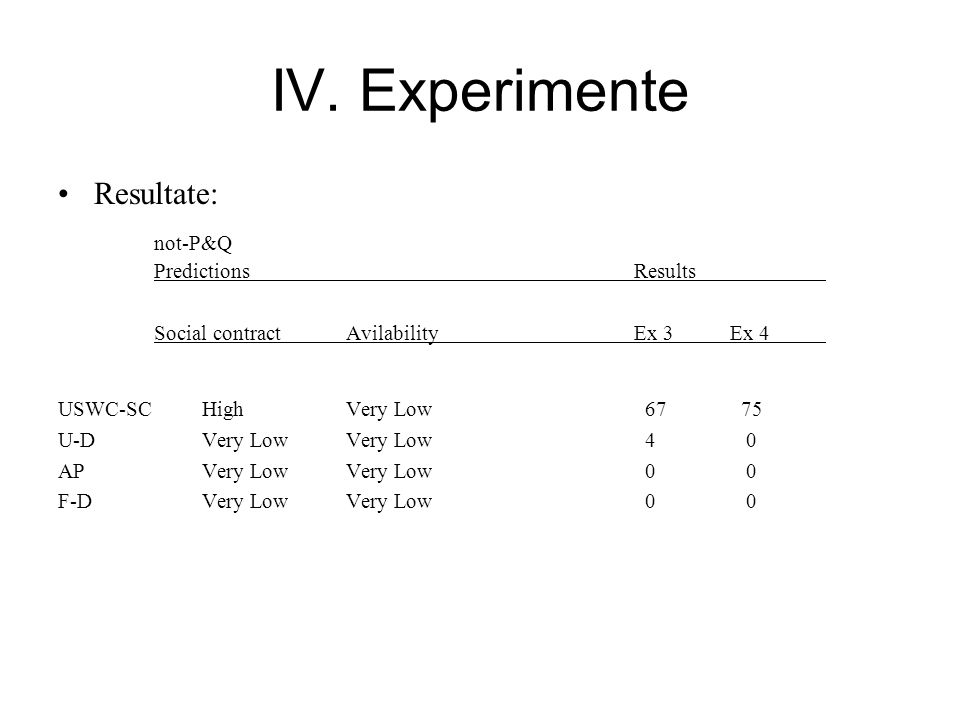 IV. Experimente Resultate: not-P&Q PredictionsResults Social contractAvilabilityEx 3 Ex 4 USWC-SC HighVery Low 67 75 U-D Very LowVery Low 4 0 AP Very
