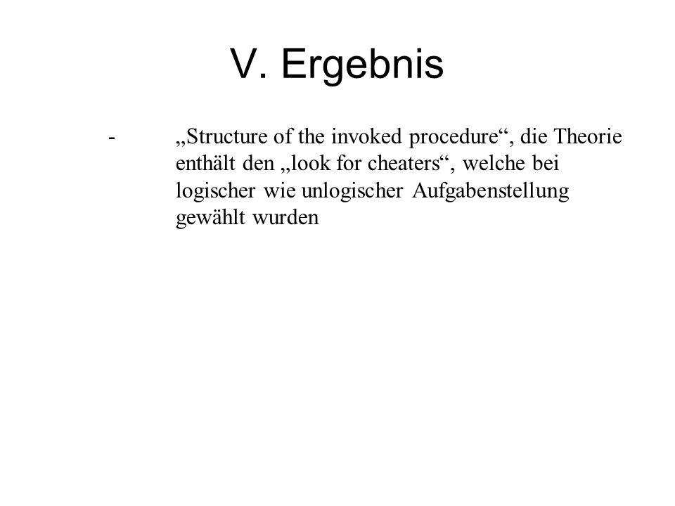 V. Ergebnis - Structure of the invoked procedure, die Theorie enthält den look for cheaters, welche bei logischer wie unlogischer Aufgabenstellung gew