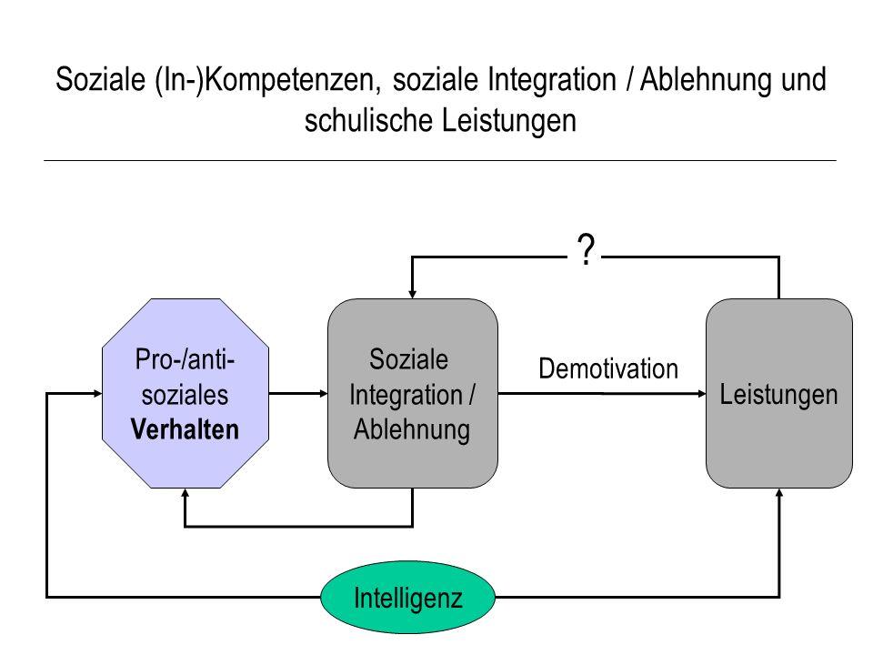 Soziale (In-)Kompetenzen, soziale Integration / Ablehnung und schulische Leistungen Pro-/anti- soziales Verhalten Soziale Integration / Ablehnung Leis