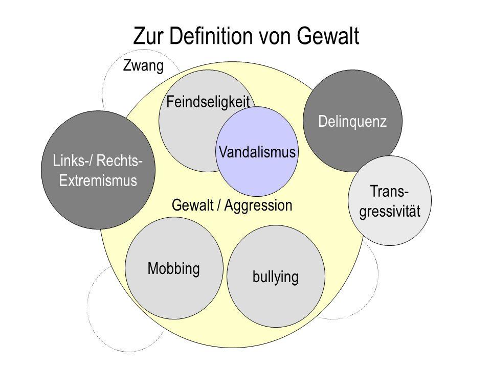 Zwang Delinquenz Zur Definition von Gewalt Gewalt / Aggression Delinquenz Feindseligkeit Mobbing Vandalismus Links-/ Rechts- Extremismus bullying Tran