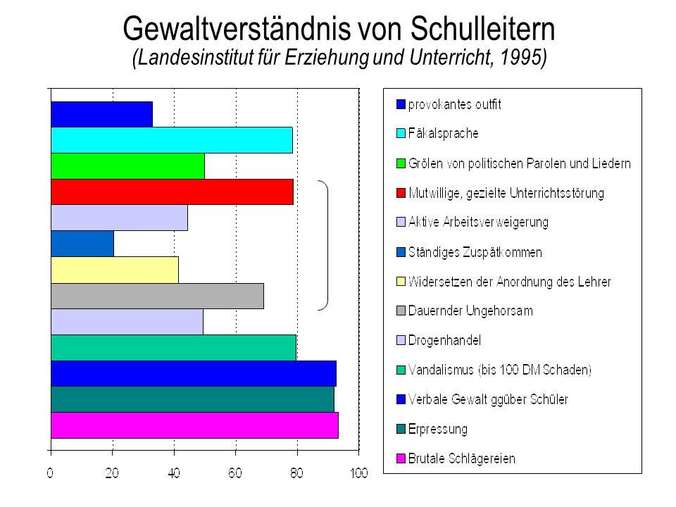 Entwicklung sozio-moralischer Argumentation (Eisenberg u.a., 1995)