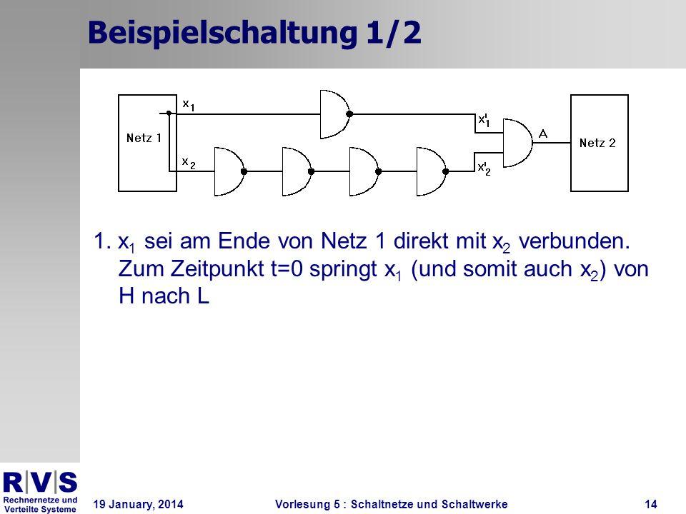19 January, 2014 Vorlesung 5 : Schaltnetze und Schaltwerke14 Beispielschaltung 1/2 1. x 1 sei am Ende von Netz 1 direkt mit x 2 verbunden. Zum Zeitpun