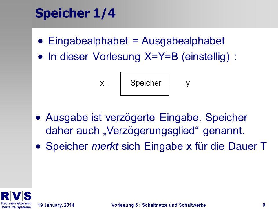 19 January, 2014 Vorlesung 5 : Schaltnetze und Schaltwerke9 Speicher 1/4 Eingabealphabet = Ausgabealphabet In dieser Vorlesung X=Y=B (einstellig) : Au