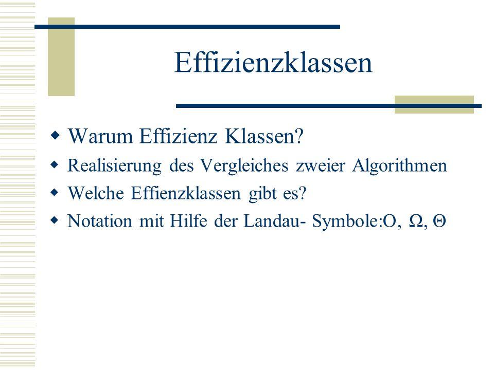 Effizienz Effizient: binäres Suchen Beispiel: Suche nach 40 Laufzeit: f(n)= 1+log n 1224343640476377 40476377 4047 40