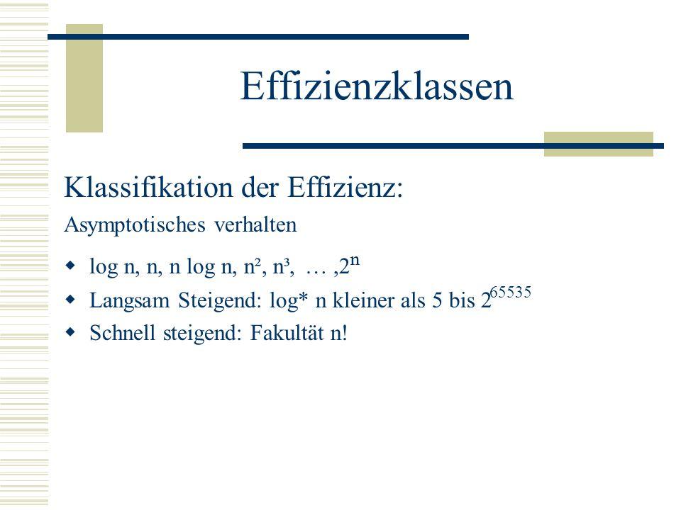 Effizienzklassen Warum Effizienz Klassen? Realisierung des Vergleiches zweier Algorithmen Welche Effienzklassen gibt es? Notation mit Hilfe der Landau