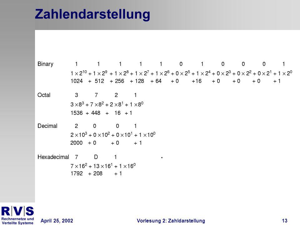 April 25, 2002Vorlesung 2: Zahldarstellung13 Zahlendarstellung