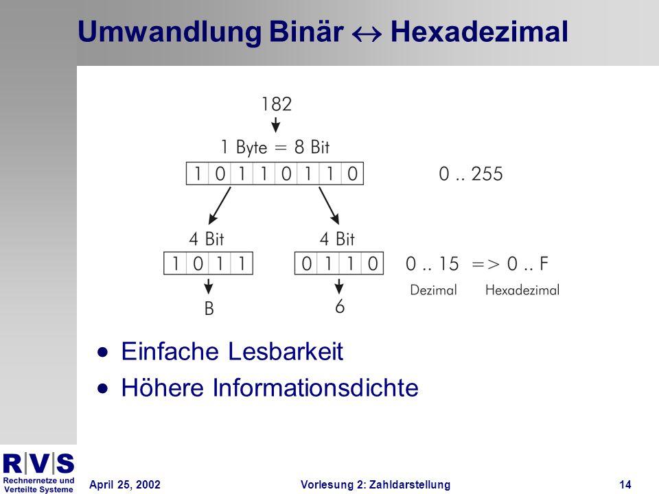April 25, 2002Vorlesung 2: Zahldarstellung14 Umwandlung Binär Hexadezimal Einfache Lesbarkeit Höhere Informationsdichte