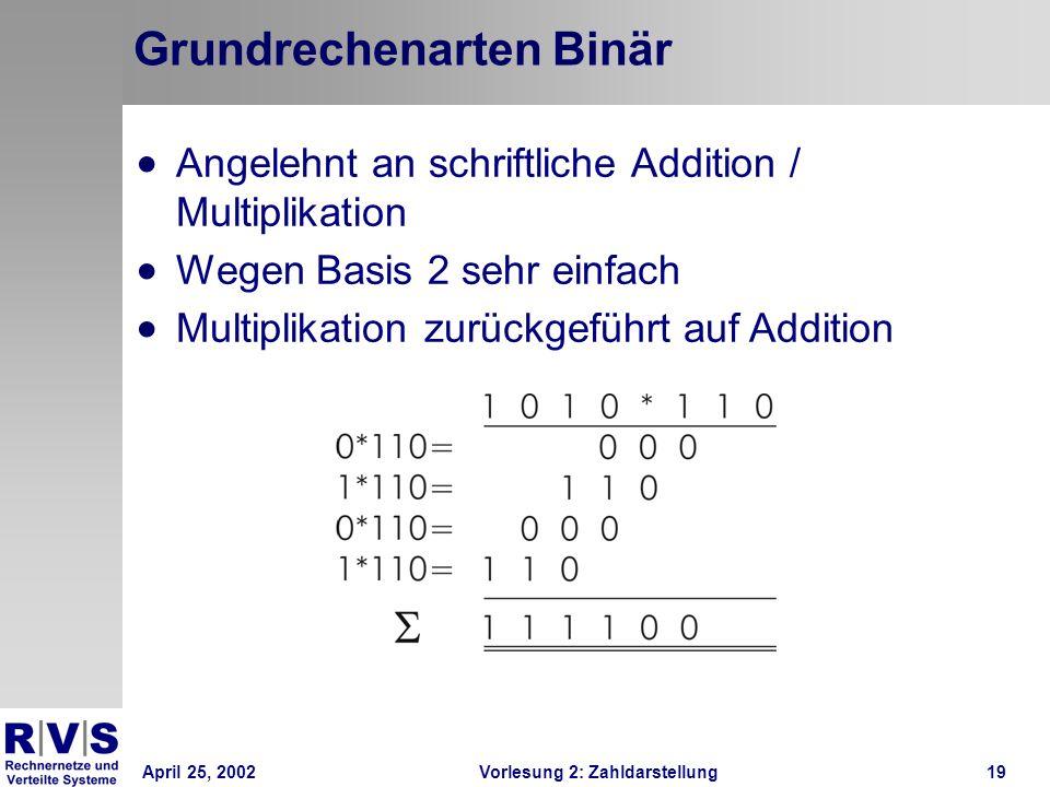April 25, 2002Vorlesung 2: Zahldarstellung19 Grundrechenarten Binär Angelehnt an schriftliche Addition / Multiplikation Wegen Basis 2 sehr einfach Mul
