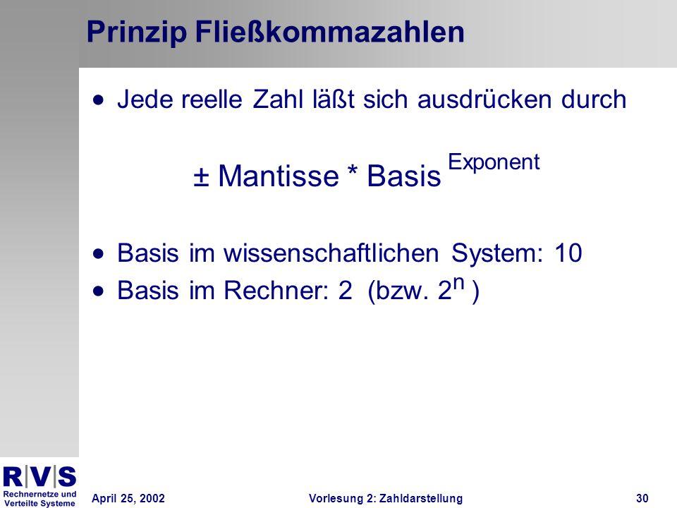 April 25, 2002Vorlesung 2: Zahldarstellung30 Prinzip Fließkommazahlen Jede reelle Zahl läßt sich ausdrücken durch ± Mantisse * Basis Exponent Basis im