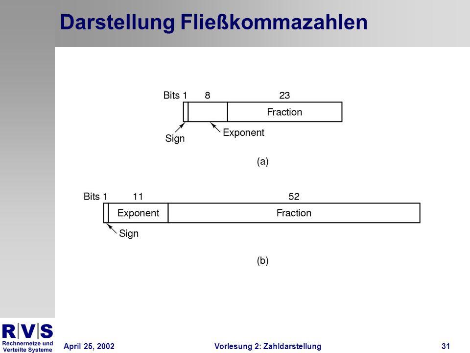 April 25, 2002Vorlesung 2: Zahldarstellung31 Darstellung Fließkommazahlen