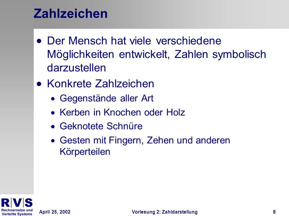 April 25, 2002Vorlesung 2: Zahldarstellung29 Fließkommazahlen – Wie.