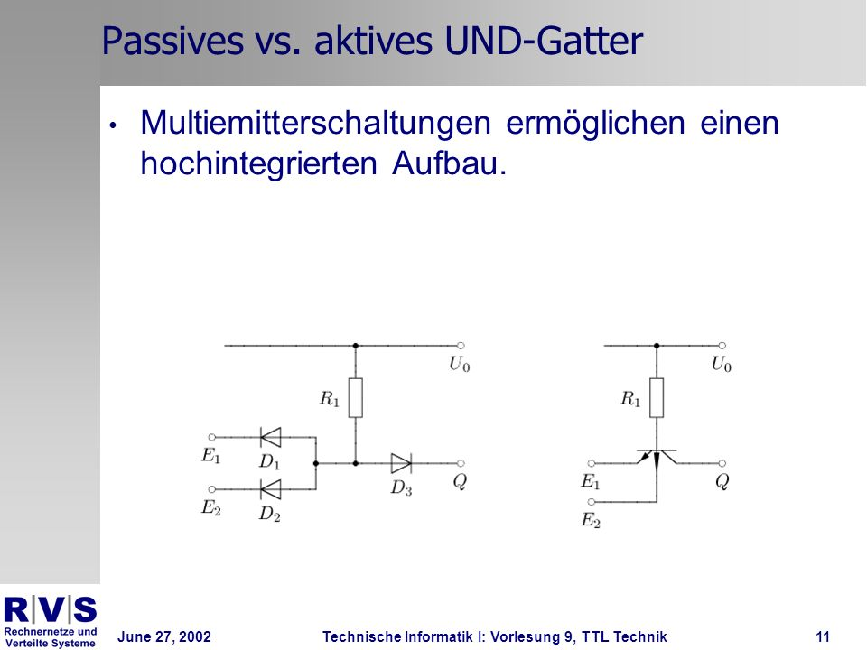 June 27, 2002Technische Informatik I: Vorlesung 9, TTL Technik11 Passives vs. aktives UND-Gatter Multiemitterschaltungen ermöglichen einen hochintegri