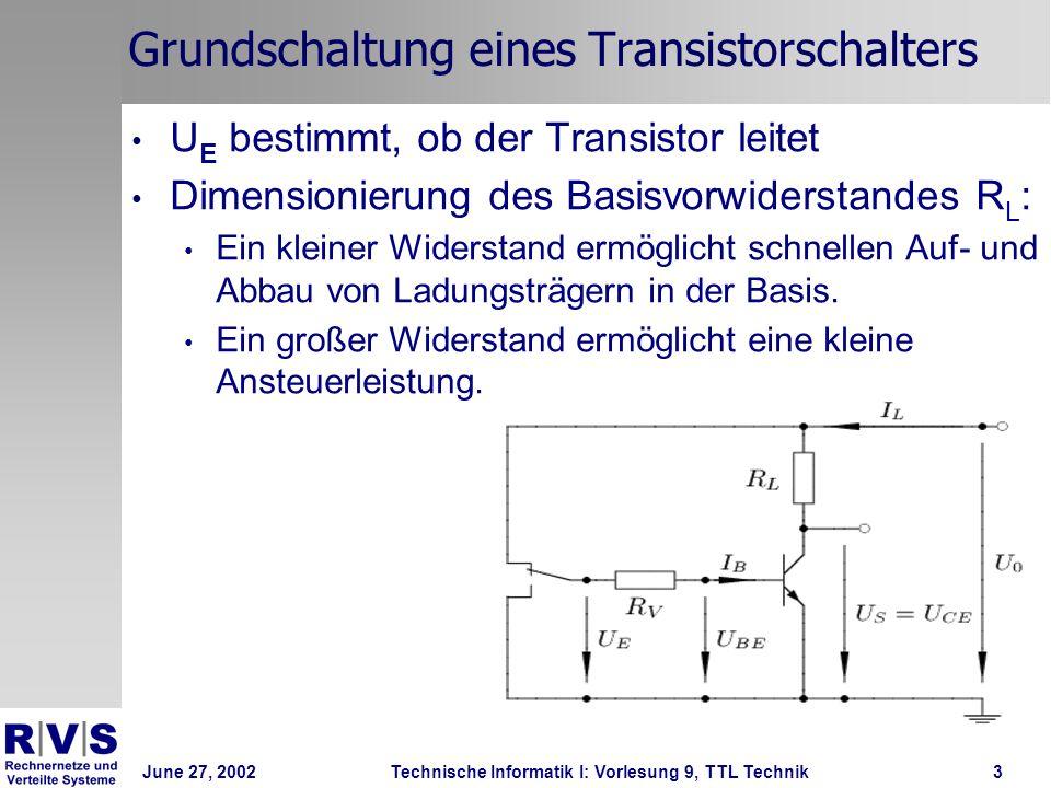 June 27, 2002Technische Informatik I: Vorlesung 9, TTL Technik14 NAND-Gatter Erweiterung des UND-Gatters um einen Verstärker => NAND-Gatter Grundschaltung der TTL-Technik, denn mit NAND-Gattern sind alle logischen Verknüpfungen implementierbar.